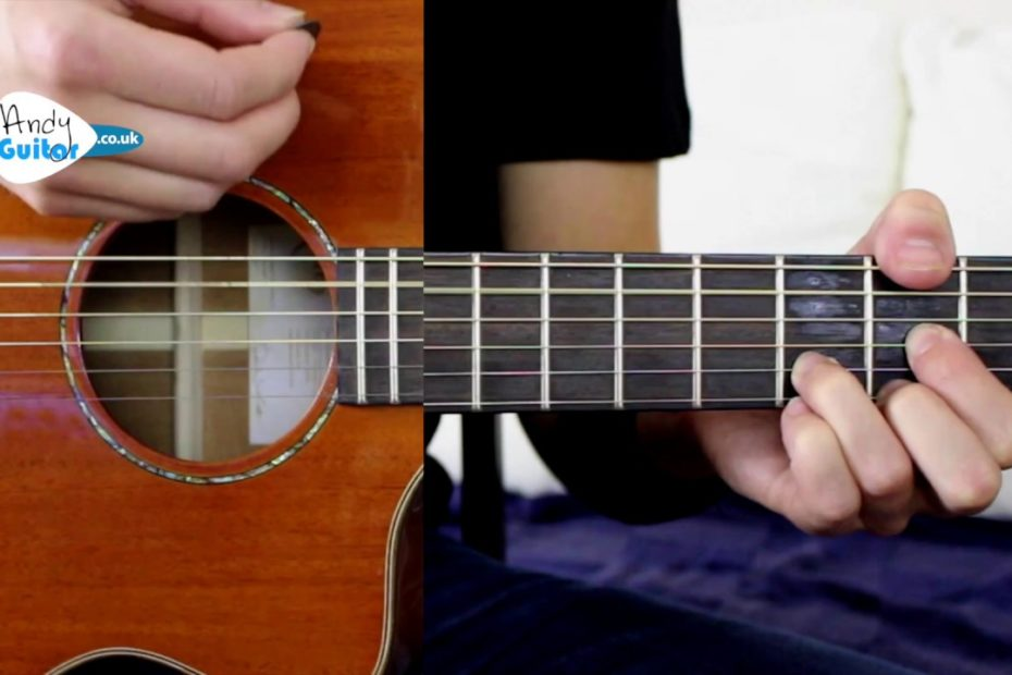 A Thousand Years - Christina Perri Guitar Lesson Tutorial