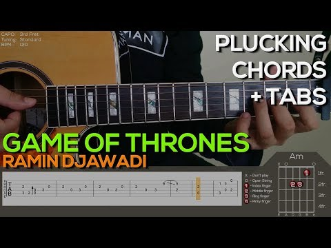 Game of Thrones Theme - Guitar Tutorial (Lesson) with (TABS on SCREEN)