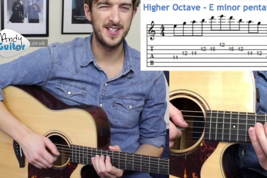 How to play the Minor Pentatonic Scale on Guitar for Beginners (Beginners Course Level 7 #4)
