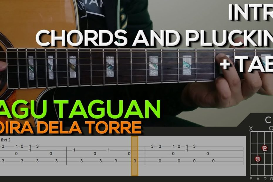 Moira Dela Torre - Tagu taguan [INTRO, CHORDS & PLUCKING] Guitar Tutorial with (TABS on SCREEN)