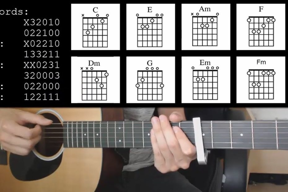 Post Malone Feat. Young Thug – Goodbyes EASY Guitar Tutorial With Chords / Lyrics